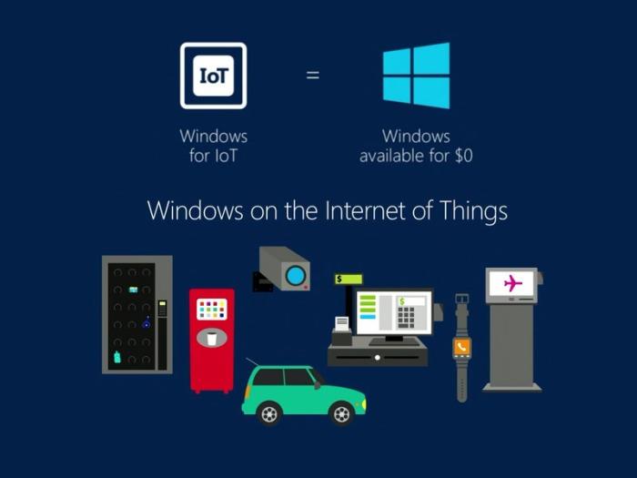 windows_10_on_iot.jpg